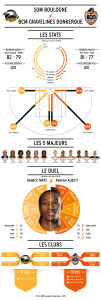 140929_INFOGRAPHIE_BOULOGNE