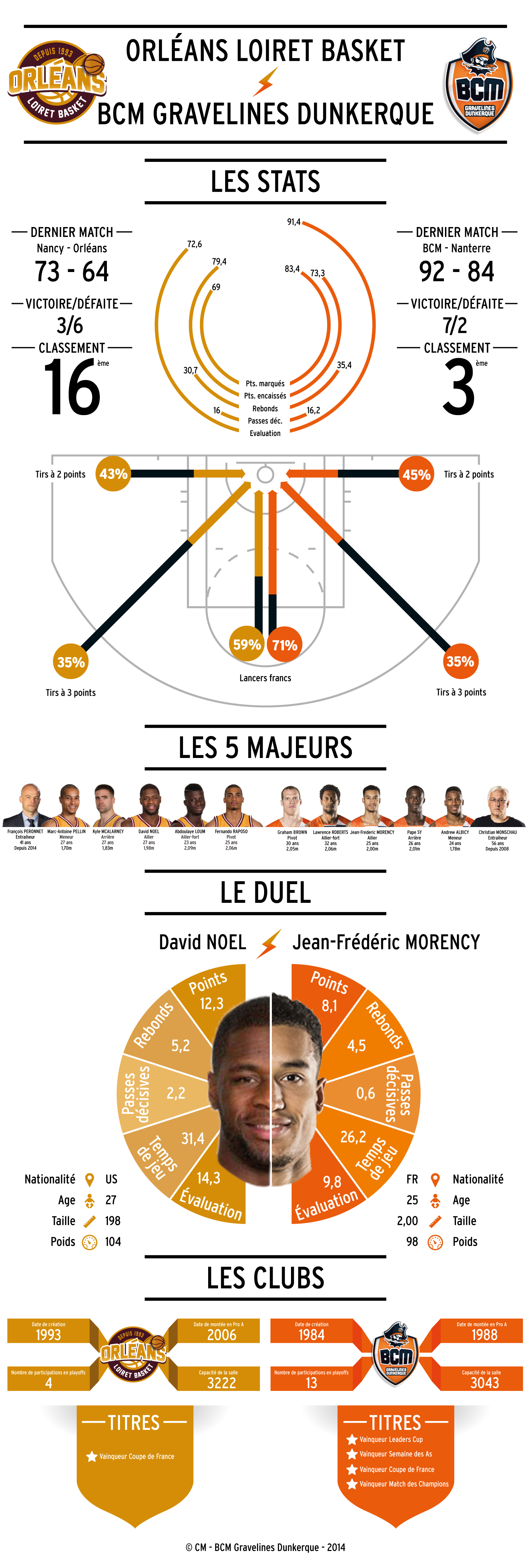 141129_INFOGRAPHIE_ORLEANS
