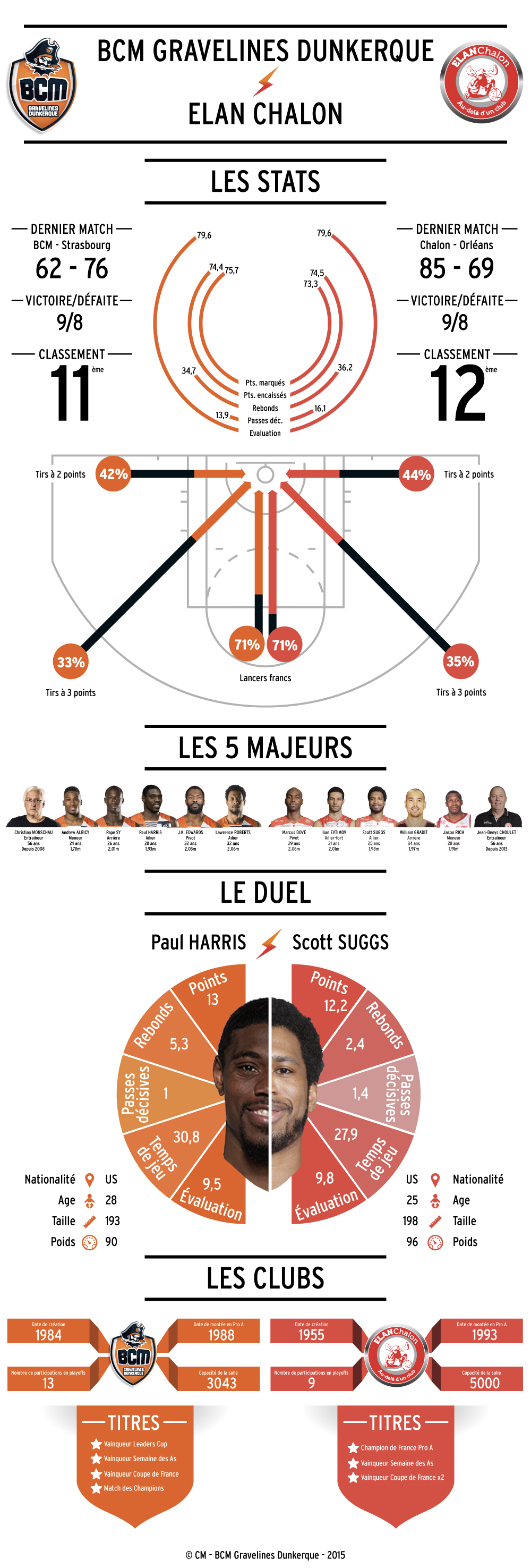 150126_INFOGRAPHIE_CHALON